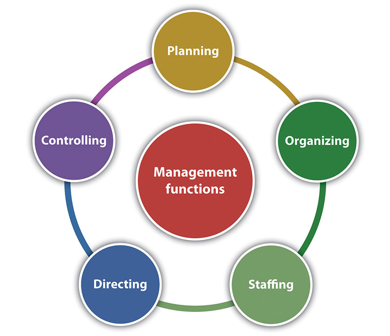 Management Consulting - Management consulting vs. strategy consulting