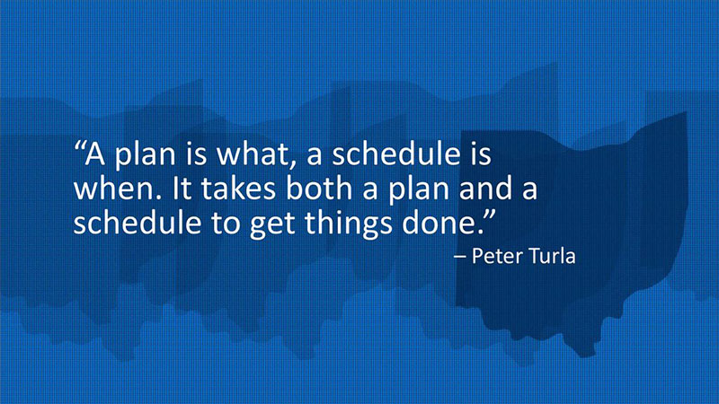 time management quotes - Peter Turla