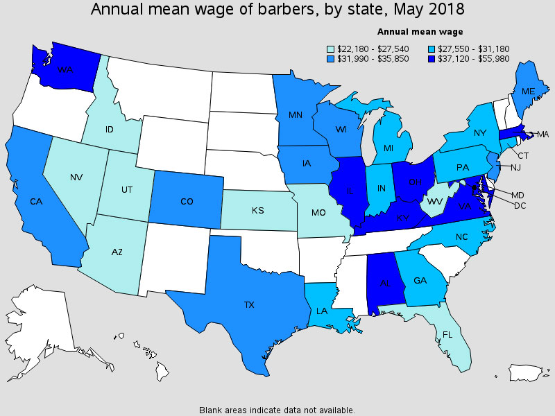 Average Working Wage for Barbers